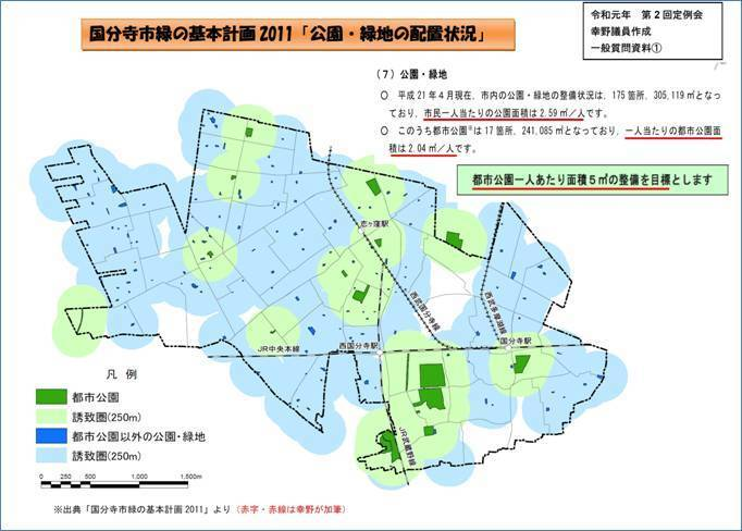 パネル➀国分寺市の公園・緑地の配置状況.jpg